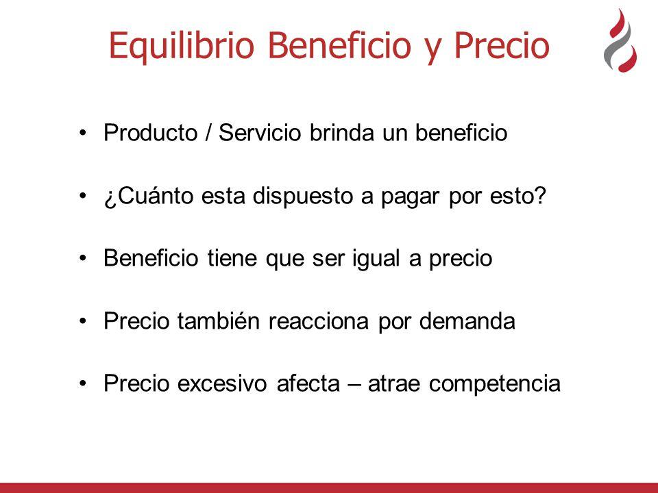 Equilibrio Beneficio y Precio Producto / Servicio brinda un beneficio ¿Cuánto esta dispuesto a pagar por esto.