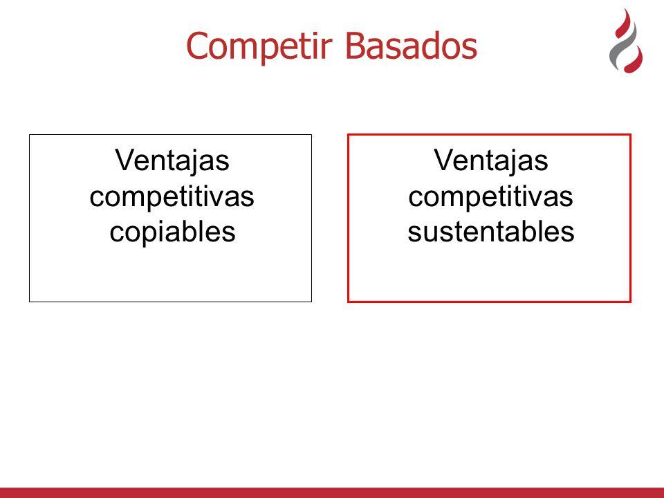 Competir Basados Ventajas competitivas copiables Ventajas competitivas sustentables