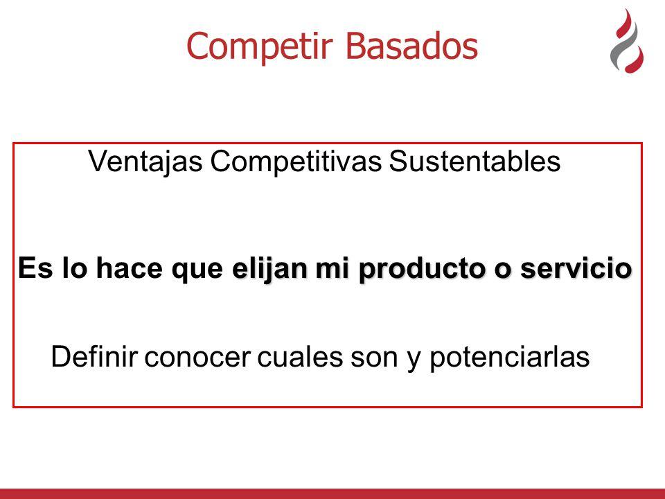 Competir Basados Ventajas Competitivas Sustentables elijan mi producto o servicio Es lo hace que elijan mi producto o servicio Definir conocer cuales son y potenciarlas