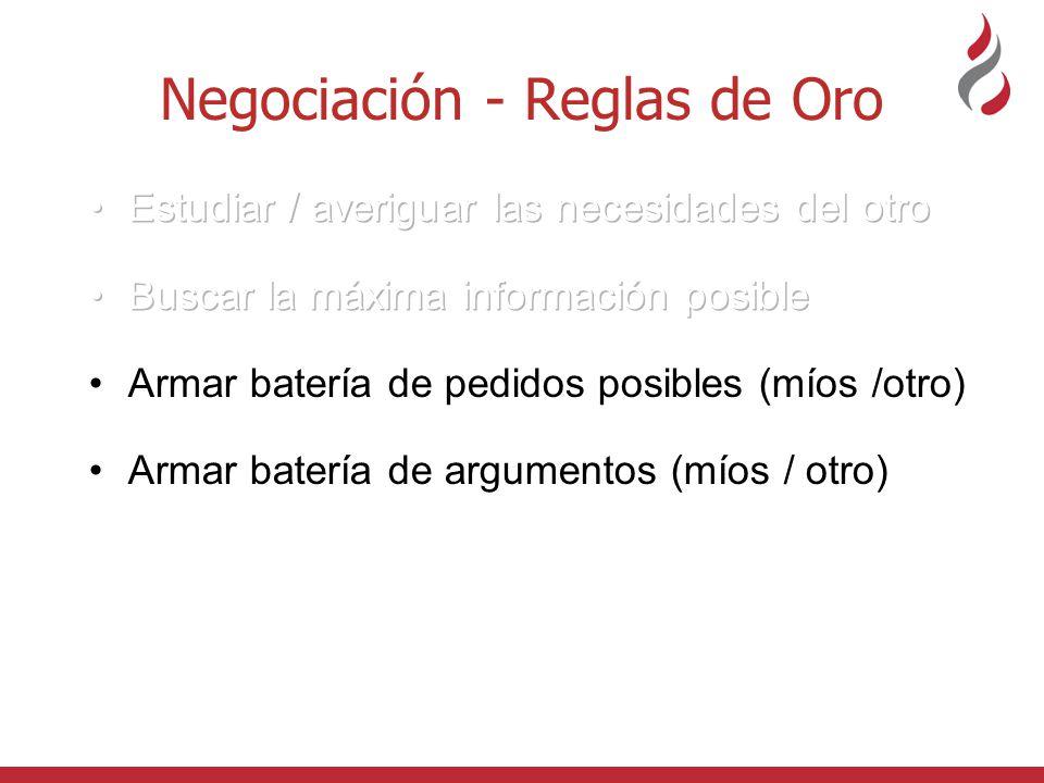 Negociación - Reglas de Oro