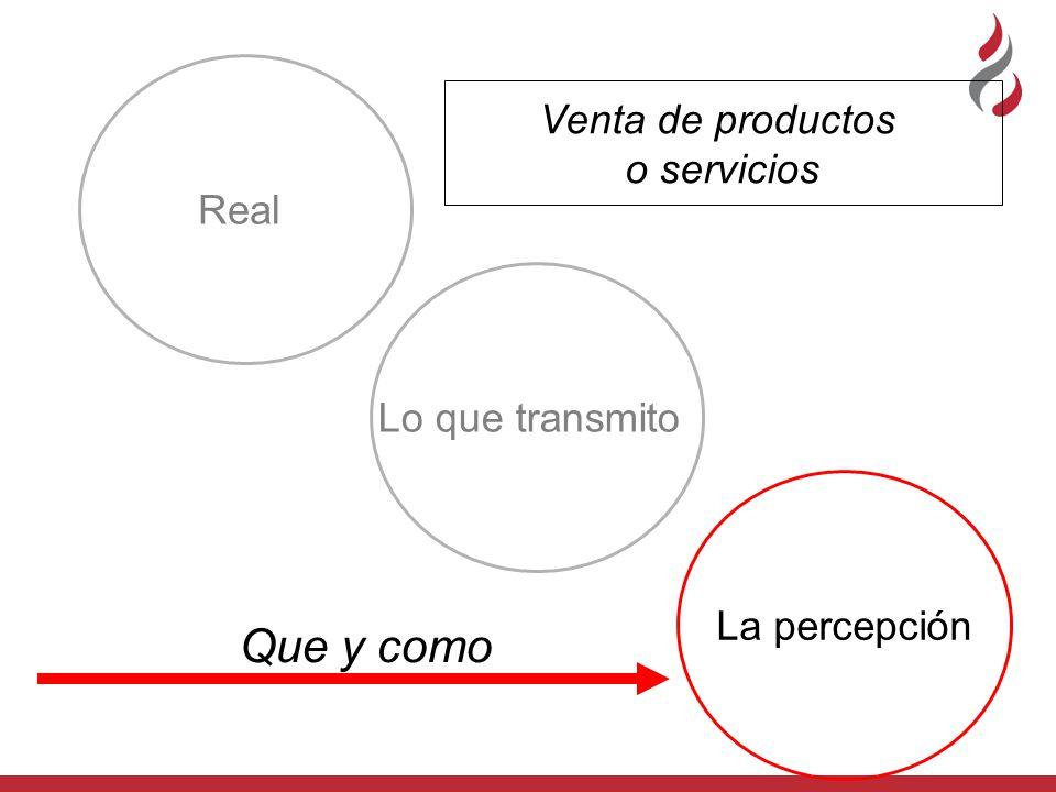 Real Lo que transmito Venta de productos o servicios La percepción Que y como
