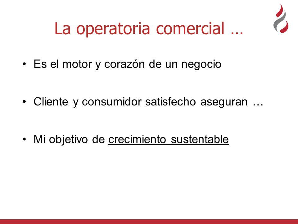 La operatoria comercial … Es el motor y corazón de un negocio Cliente y consumidor satisfecho aseguran … Mi objetivo de crecimiento sustentable