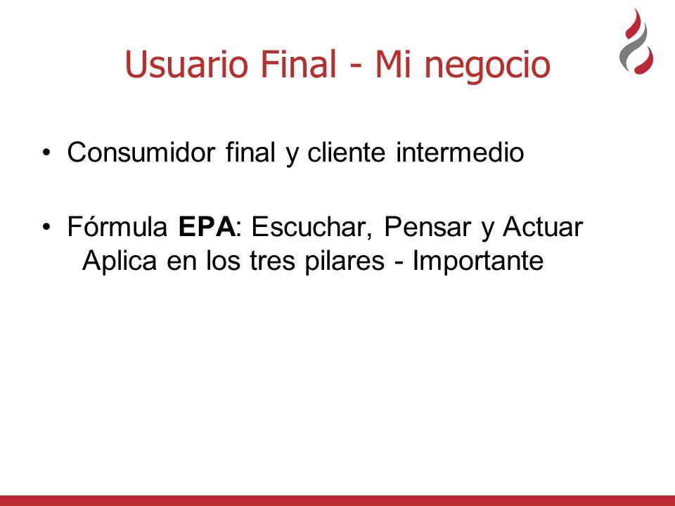 Usuario Final - Mi negocio Consumidor final y cliente intermedio Fórmula EPA: Escuchar, Pensar y Actuar Aplica en los tres pilares - Importante Todos