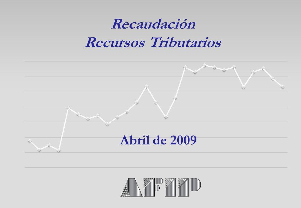 Recaudación Recursos Tributarios Abril de 2009