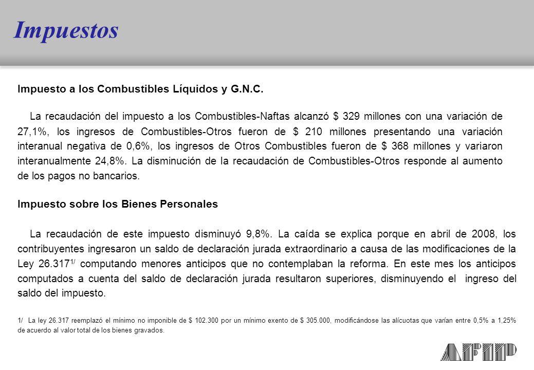 Impuesto sobre los Bienes Personales La recaudación de este impuesto disminuyó 9,8%.