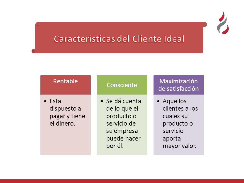 1.Conseguir Datos Calificados2. Atención/Interés/Convertilos3.