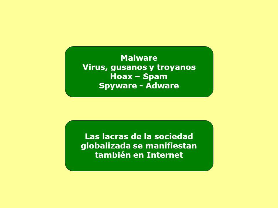 Malware Virus, gusanos y troyanos Hoax – Spam Spyware - Adware Las lacras de la sociedad globalizada se manifiestan también en Internet
