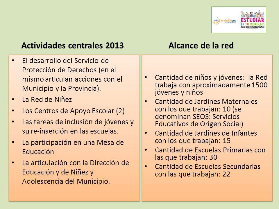 Actividades centrales 2013 El desarrollo del Servicio de Protección de Derechos (en el mismo articulan acciones con el Municipio y la Provincia). La R
