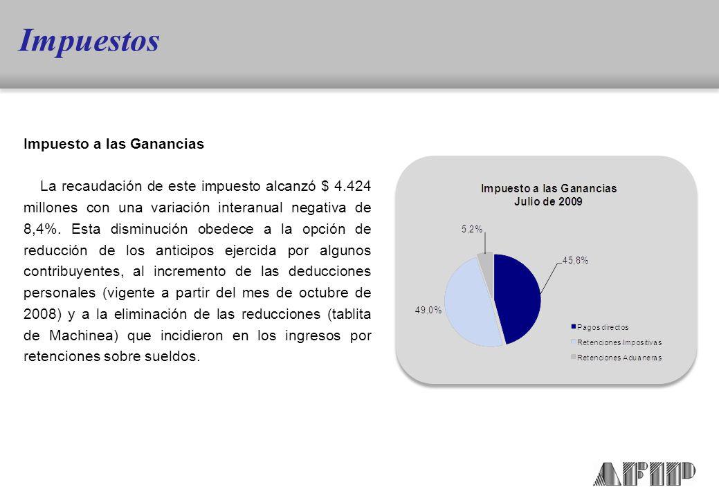 Impuesto a las Ganancias La recaudación de este impuesto alcanzó $ 4.424 millones con una variación interanual negativa de 8,4%.