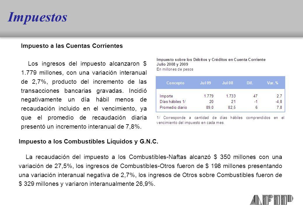Impuesto a las Cuentas Corrientes Los ingresos del impuesto alcanzaron $ 1.779 millones, con una variación interanual de 2,7%, producto del incremento de las transacciones bancarias gravadas.
