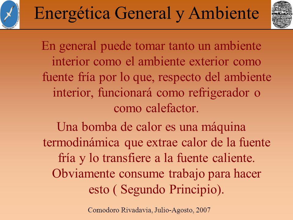 Comodoro Rivadavia, Julio-Agosto, 2007 Energética General y Ambiente En general puede tomar tanto un ambiente interior como el ambiente exterior como