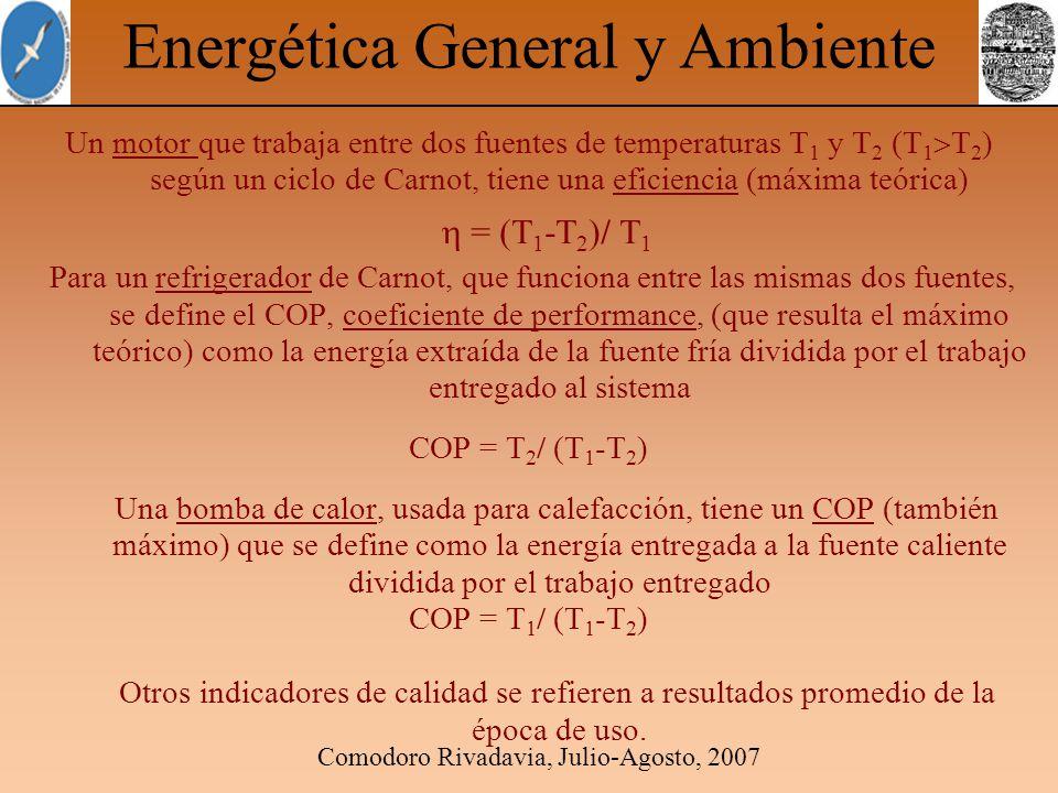 Comodoro Rivadavia, Julio-Agosto, 2007 Energética General y Ambiente Un motor que trabaja entre dos fuentes de temperaturas T 1 y T 2 (T 1 T 2 ) según un ciclo de Carnot, tiene una eficiencia (máxima teórica) Para un refrigerador de Carnot, que funciona entre las mismas dos fuentes, se define el COP, coeficiente de performance, (que resulta el máximo teórico) como la energía extraída de la fuente fría dividida por el trabajo entregado al sistema COP = T 2 / (T 1 -T 2 ) Una bomba de calor, usada para calefacción, tiene un COP (también máximo) que se define como la energía entregada a la fuente caliente dividida por el trabajo entregado COP = T 1 / (T 1 -T 2 ) Otros indicadores de calidad se refieren a resultados promedio de la época de uso.
