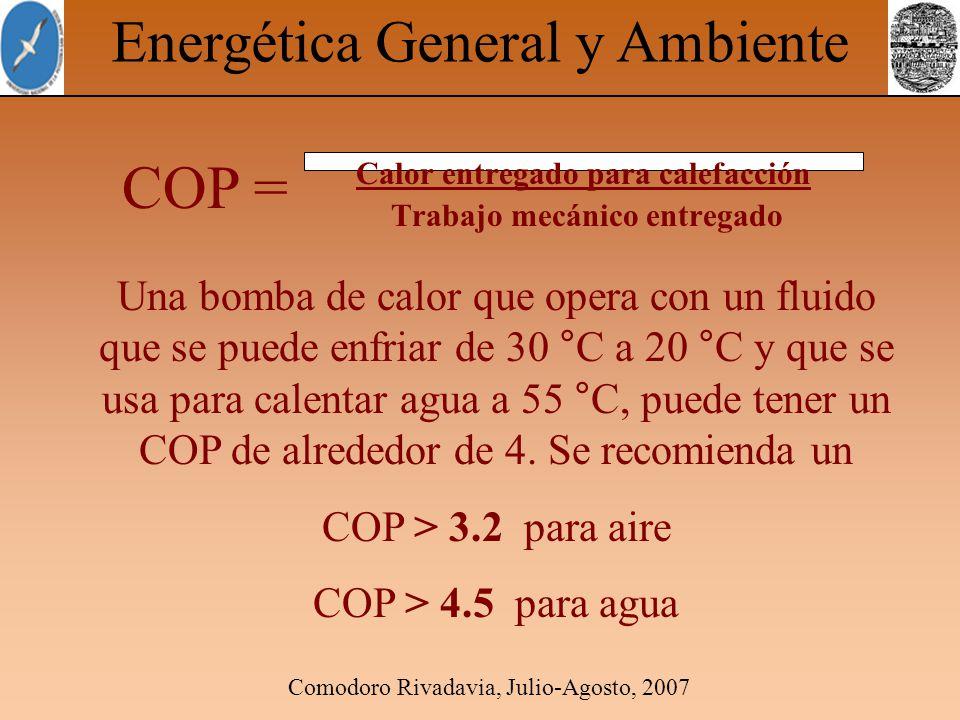 Comodoro Rivadavia, Julio-Agosto, 2007 Energética General y Ambiente Calor entregado para calefacción Trabajo mecánico entregado COP = Una bomba de calor que opera con un fluido que se puede enfriar de 30 °C a 20 °C y que se usa para calentar agua a 55 °C, puede tener un COP de alrededor de 4.