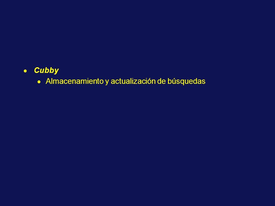 Cubby Almacenamiento y actualización de búsquedas