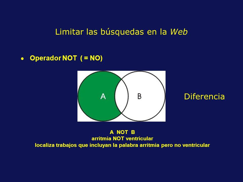 Operador NOT ( = NO) A NOT B arritmia NOT ventricular localiza trabajos que incluyan la palabra arritmia pero no ventricular Limitar las búsquedas en la Web Diferencia