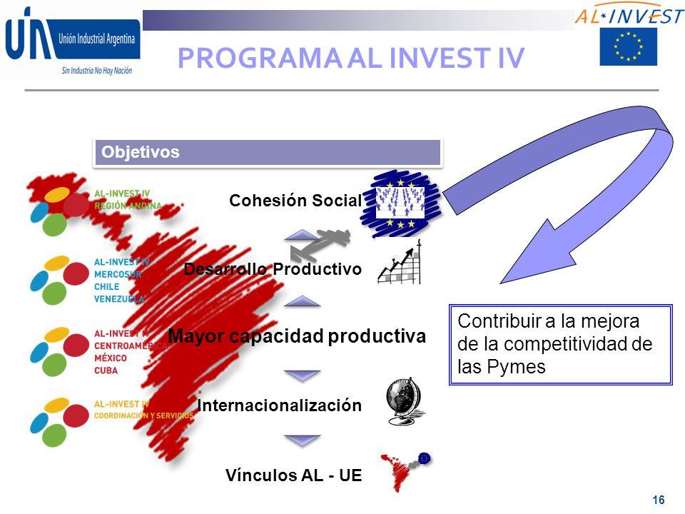 PROGRAMA AL INVEST IV Cohesión Social Desarrollo Productivo Mayor capacidad productiva Internacionalización Vínculos AL - UE Objetivos 16 Contribuir a la mejora de la competitividad de las Pymes