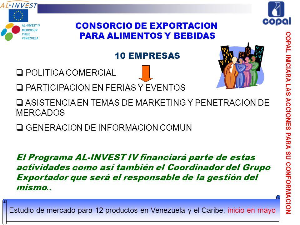 POLITICA COMERCIAL PARTICIPACION EN FERIAS Y EVENTOS ASISTENCIA EN TEMAS DE MARKETING Y PENETRACION DE MERCADOS GENERACION DE INFORMACION COMUN El Pro