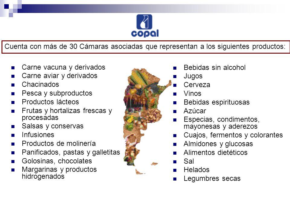 IAB COMPETITIVA ABASTECE MERCADO INTERNO Y EXTERNO DINAMICA Y FLEXIBLE DIVERSIFICADA PERMITE EL DESARROLLO REGIONAL FUENTE GENUINA DE EMPLEO GENERADORA DE DIVISAS BALANZA COMERCIAL SUPERAVITARIA OFRECE VALOR AGREGADO INDUSTRIA DE ALIMENTOS Y BEBIDAS Proveedor Centro de distribución del proveedor Trasportista Punto de venta Productor