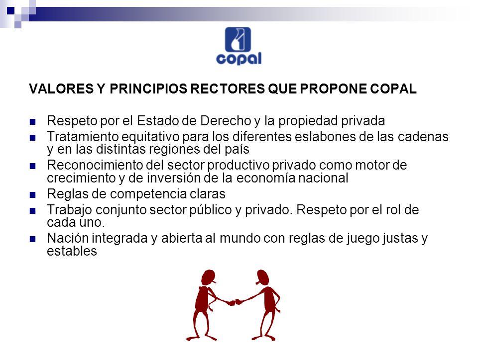 VALORES Y PRINCIPIOS RECTORES QUE PROPONE COPAL Respeto por el Estado de Derecho y la propiedad privada Tratamiento equitativo para los diferentes esl