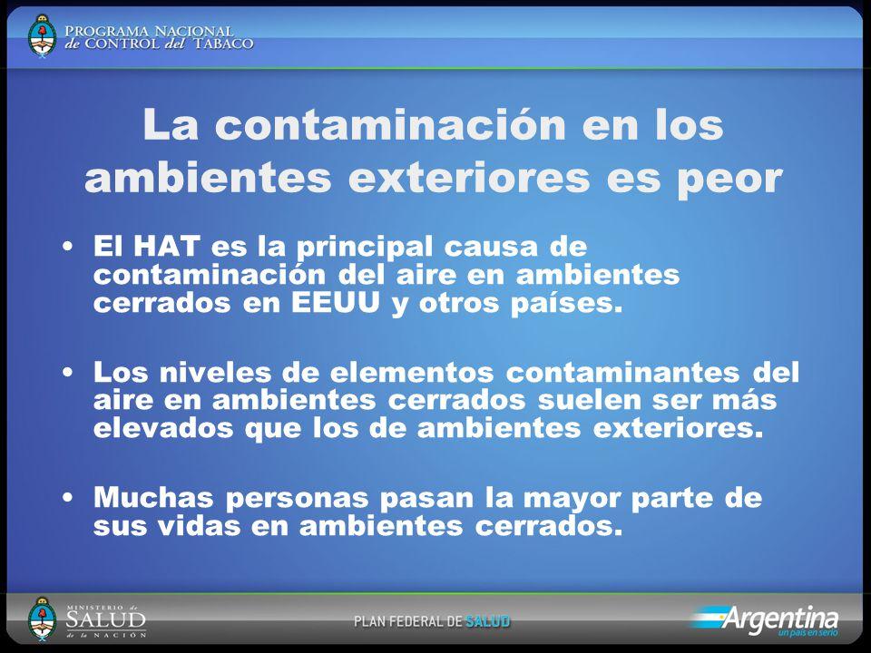 La contaminación en los ambientes exteriores es peor El HAT es la principal causa de contaminación del aire en ambientes cerrados en EEUU y otros países.