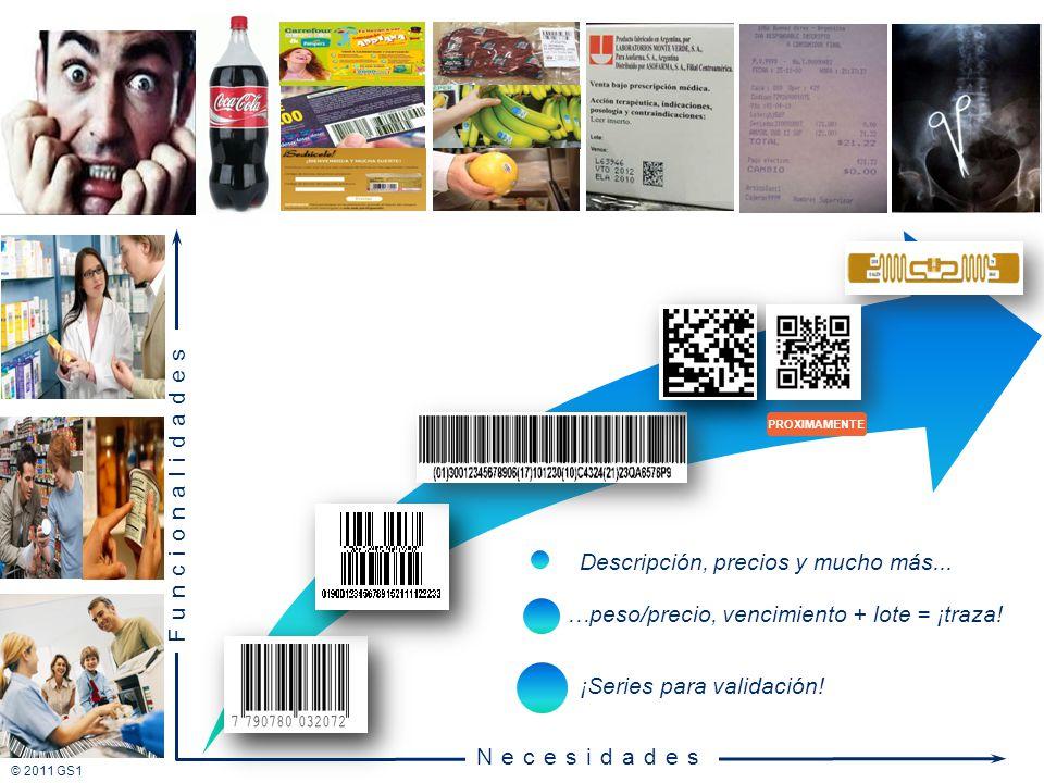 © 2011 GS1 Descripción, precios y mucho más... …peso/precio, vencimiento + lote = ¡traza! ¡Series para validación! Funcionalidades Necesidades PROXIMA