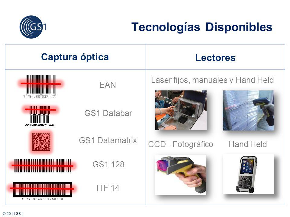 © 2011 GS1 es Tecnologías Disponibles Captura óptica Lectores GS1 128 GS1 Databar ITF 14 EAN Láser fijos, manuales y Hand Held CCD - Fotográfico GS1 D