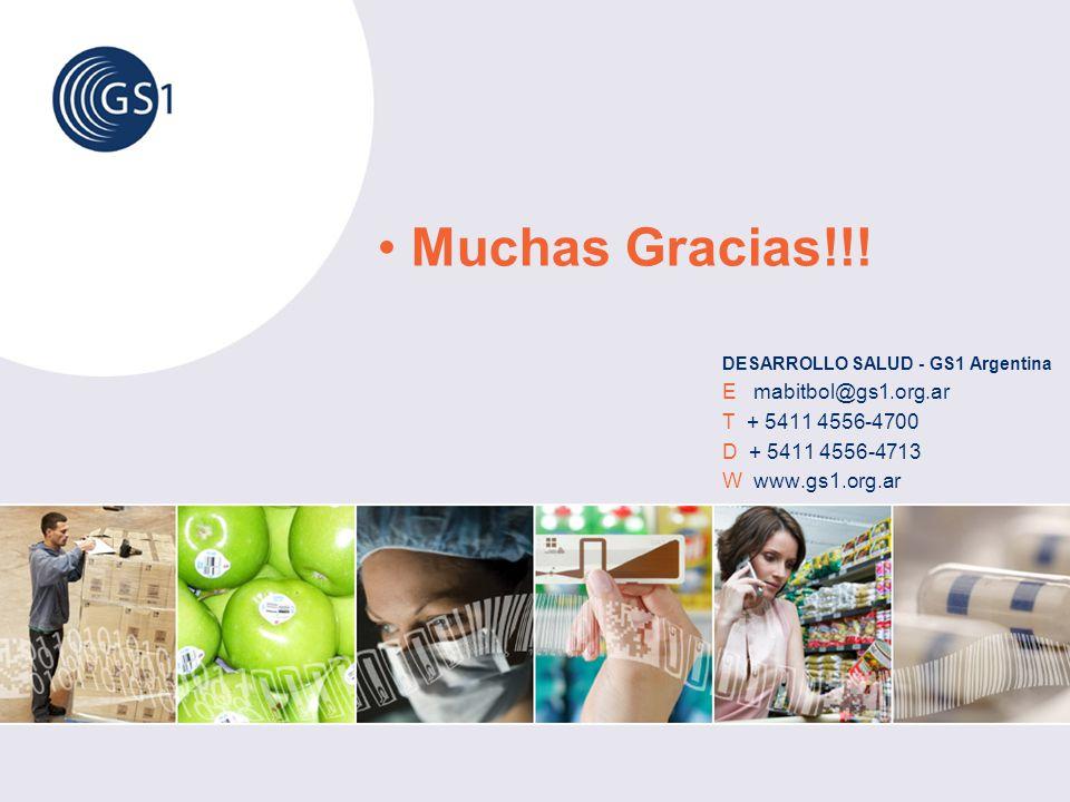 Muchas Gracias!!! DESARROLLO SALUD - GS1 Argentina E mabitbol@gs1.org.ar T + 5411 4556-4700 D + 5411 4556-4713 W www.gs1.org.ar