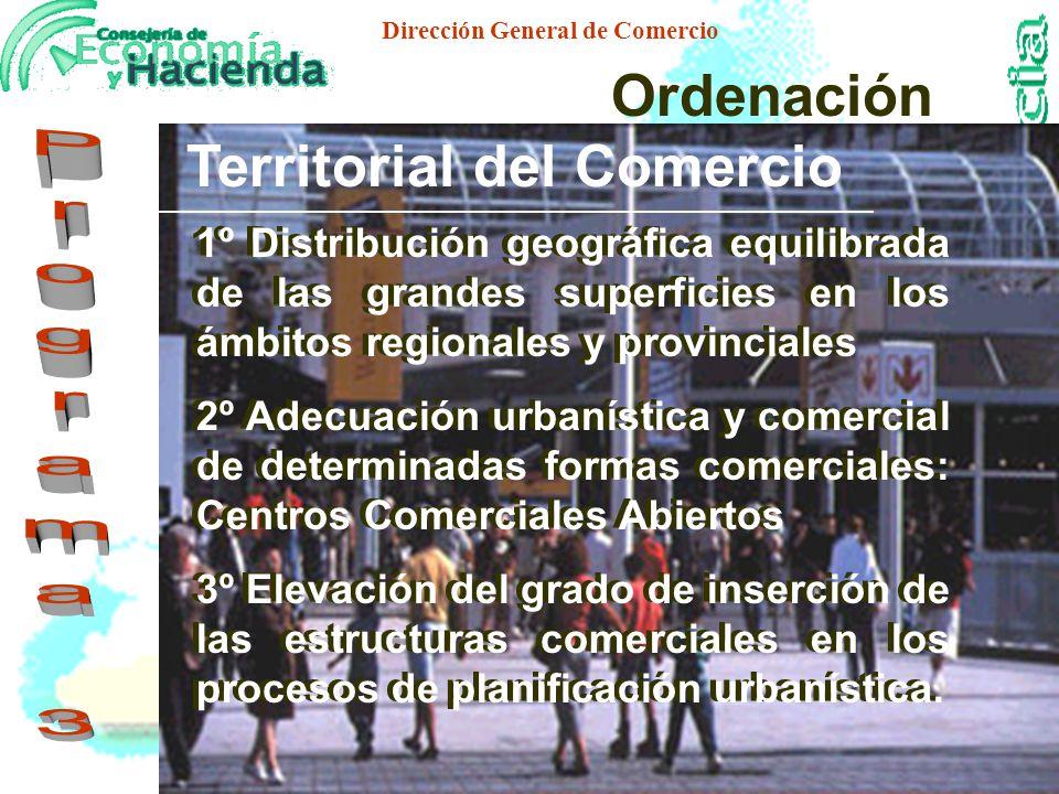 Dirección General de Comercio Cooperación Empresarial 1º Fomento de la Cooperación desde las organizaciones empresariales andaluzas 2º Incrementar el grado de cooperación entre las pequeñas y medianas empresas comerciales