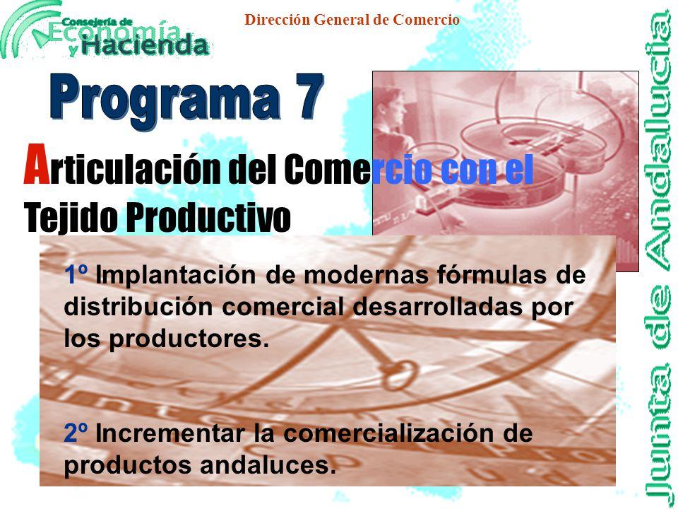 Dirección General de Comercio Desarrollo reglamentario de la Ley de Comercio Desarrollo reglamentario de la Ley de Comercio ORDENACION COMERCIAL