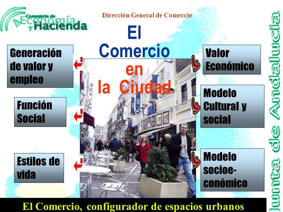 Dirección General de Comercio Andalucia n Comunidad Autónoma del Sur de España n Extención de 87.268 Kms 2 n Número de habitantes 7.305.117 habitantes