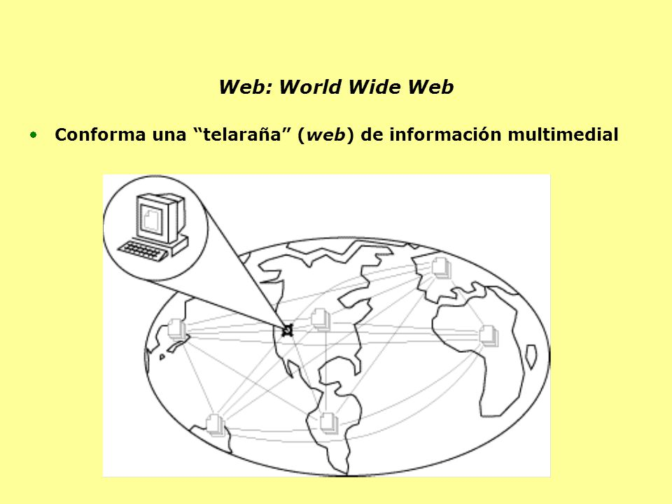 Web: World Wide Web Conforma una telaraña (web) de información multimedial