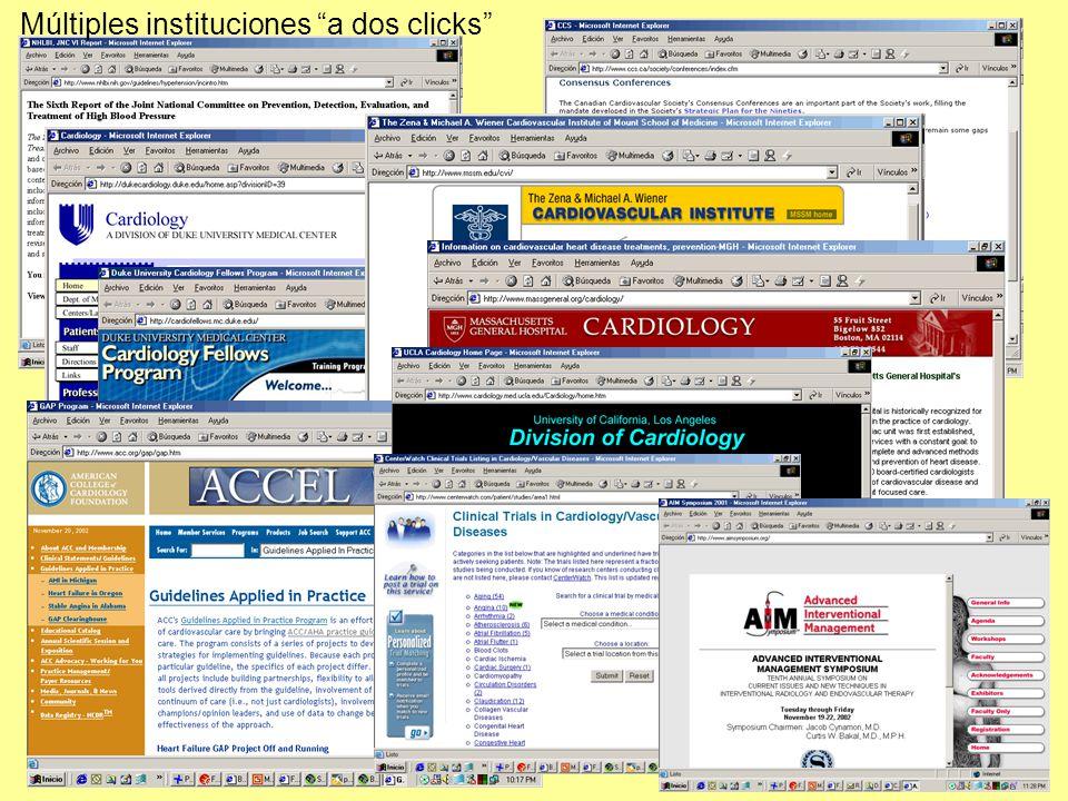 Múltiples instituciones a dos clicks