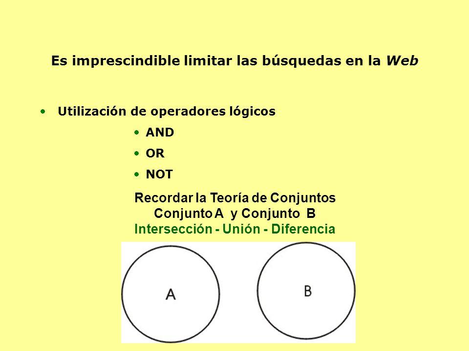 Es imprescindible limitar las búsquedas en la Web Utilización de operadores lógicos AND OR NOT Recordar la Teoría de Conjuntos Conjunto A y Conjunto B Intersección - Unión - Diferencia