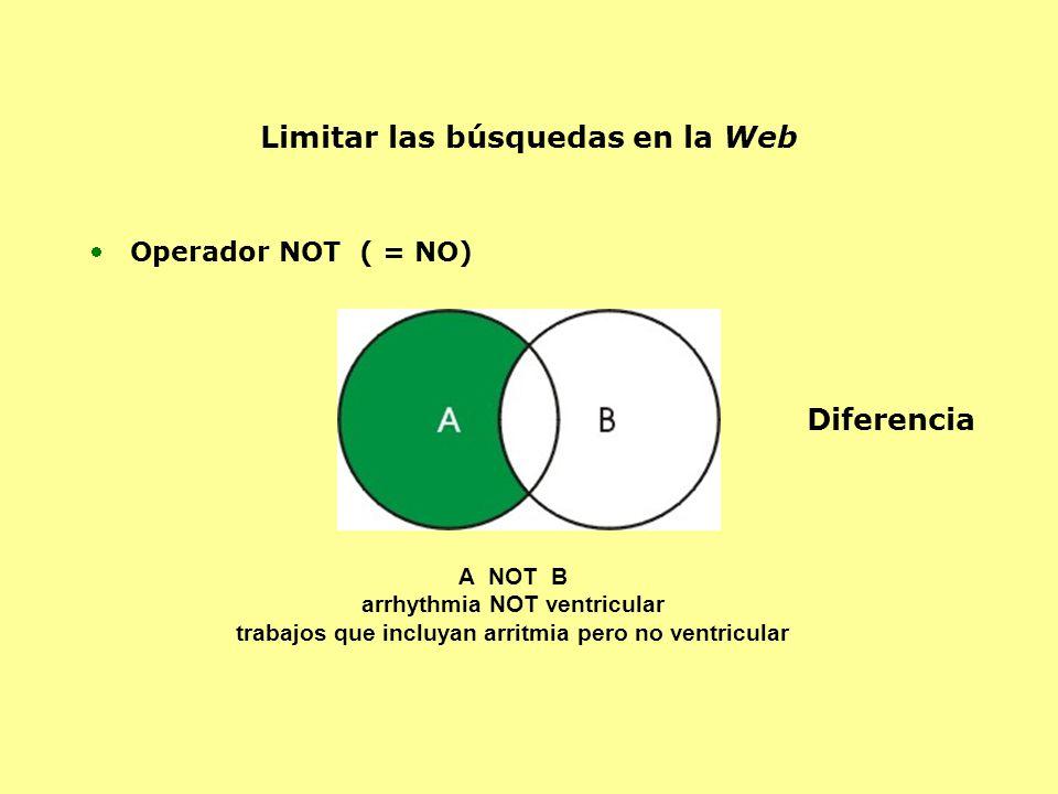 Operador NOT ( = NO) A NOT B arrhythmia NOT ventricular trabajos que incluyan arritmia pero no ventricular Limitar las búsquedas en la Web Diferencia