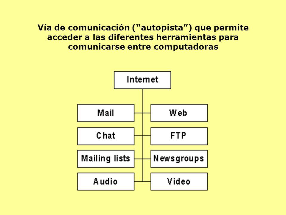 Acceso a traducción on line (limitada en su calidad)