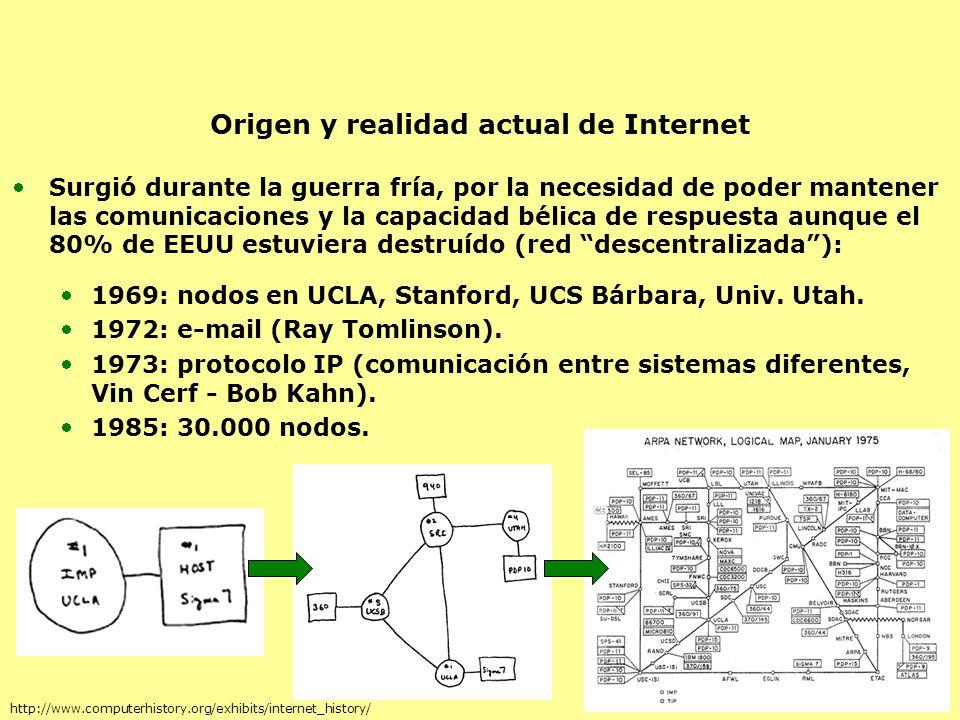Origen y realidad actual de Internet Surgió durante la guerra fría, por la necesidad de poder mantener las comunicaciones y la capacidad bélica de respuesta aunque el 80% de EEUU estuviera destruído (red descentralizada): 1969: nodos en UCLA, Stanford, UCS Bárbara, Univ.