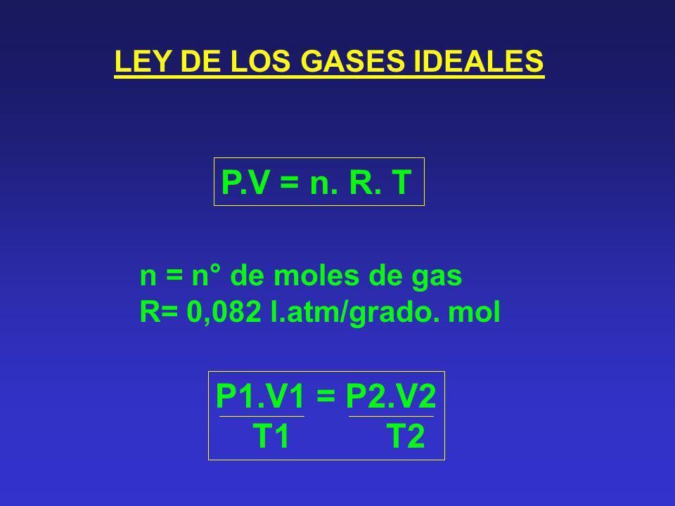 LEY DE LOS GASES IDEALES P.V = n. R. T n = n° de moles de gas R= 0,082 l.atm/grado. mol P1.V1 = P2.V2 T1 T2