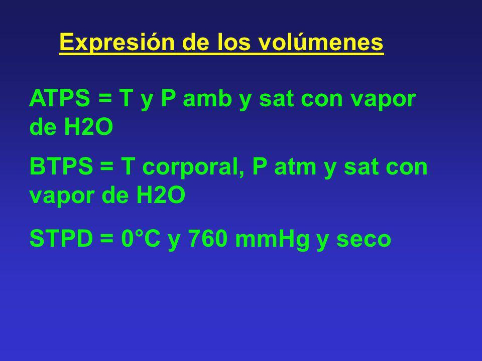 ATPS = T y P amb y sat con vapor de H2O Expresión de los volúmenes BTPS = T corporal, P atm y sat con vapor de H2O STPD = 0°C y 760 mmHg y seco