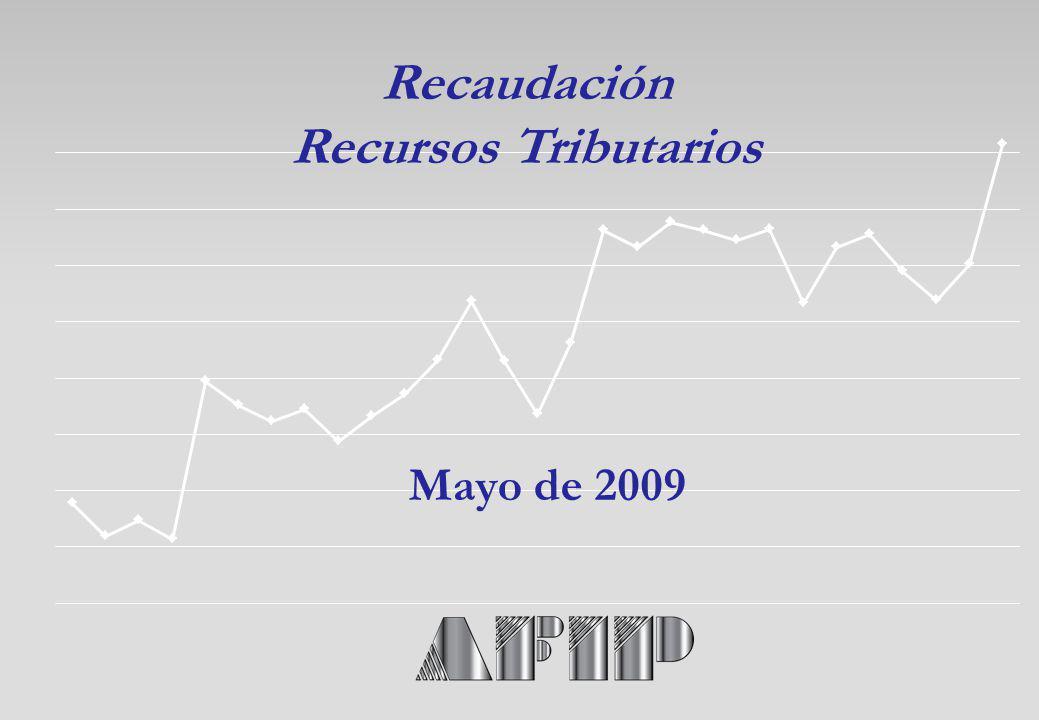 Recaudación Recursos Tributarios Mayo de 2009