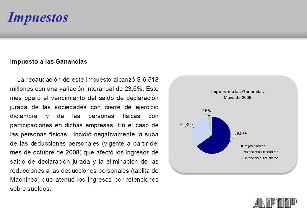 El impuesto determinado de las sociedades creció 17,9%.