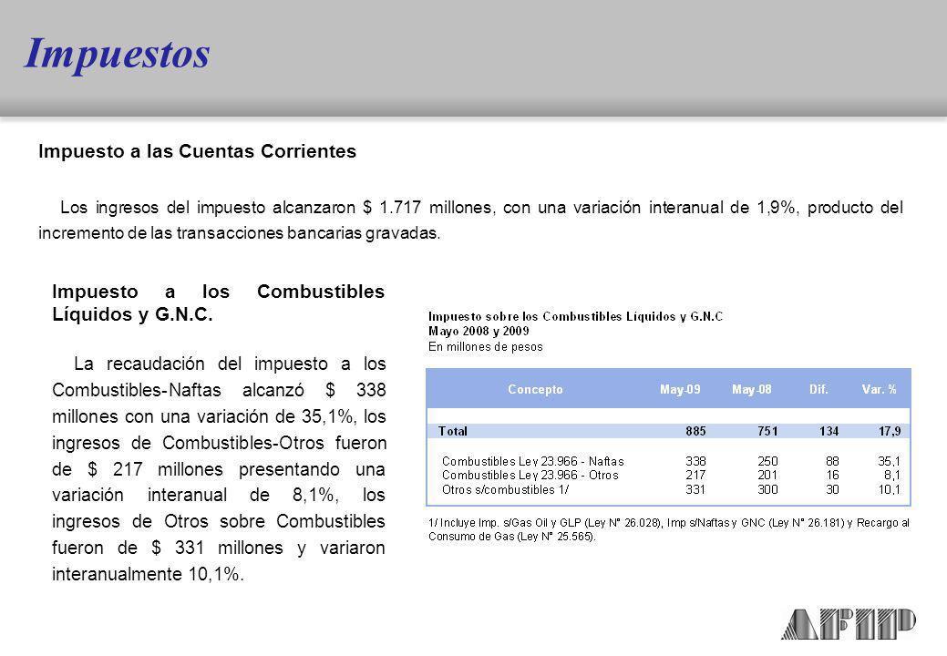 Impuesto a las Cuentas Corrientes Los ingresos del impuesto alcanzaron $ 1.717 millones, con una variación interanual de 1,9%, producto del incremento de las transacciones bancarias gravadas.