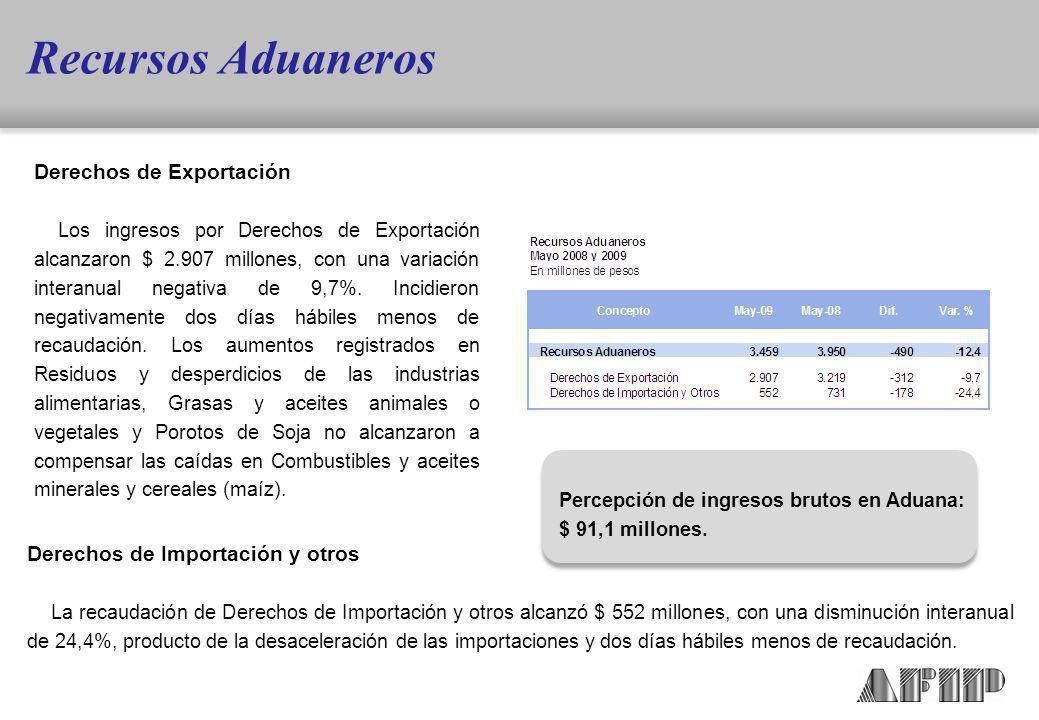 Derechos de Exportación Los ingresos por Derechos de Exportación alcanzaron $ 2.907 millones, con una variación interanual negativa de 9,7%.