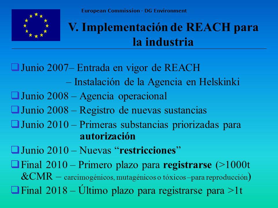 European Commission - DG Environment Junio 2007– Entrada en vigor de REACH – Instalación de la Agencia en Helskinki Junio 2008 – Agencia operacional Junio 2008 – Registro de nuevas sustancias Junio 2010 – Primeras substancias priorizadas para autorización Junio 2010 – Nuevas restricciones Final 2010 – Primero plazo para registrarse (>1000t &CMR – carcimogénicos, mutagénicos o tóxicos –para reproducción ) Final 2018 – Último plazo para registrarse para >1t V.
