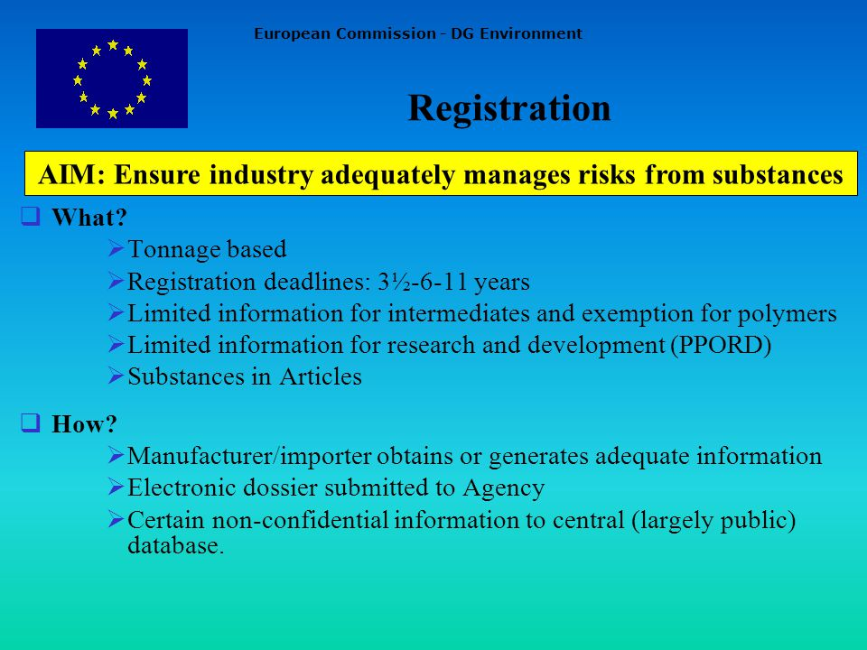 European Commission - DG Environment AIM: Ensure industry adequately manages risks from substances What.