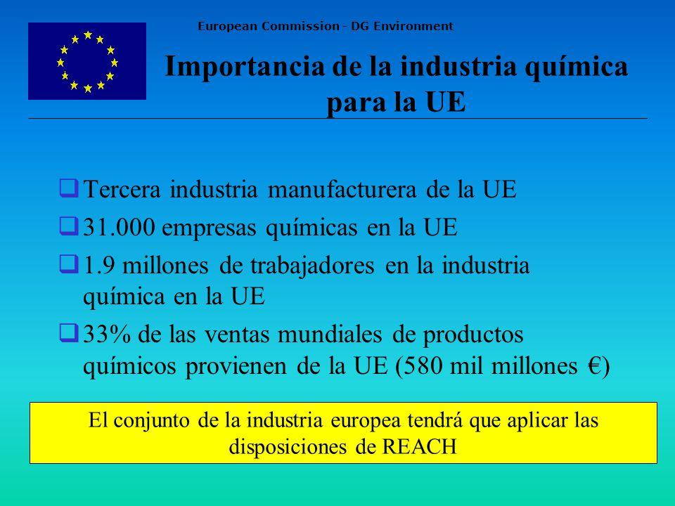 European Commission - DG Environment Importancia de la industria química para la UE Tercera industria manufacturera de la UE 31.000 empresas químicas en la UE 1.9 millones de trabajadores en la industria química en la UE 33% de las ventas mundiales de productos químicos provienen de la UE (580 mil millones ) El conjunto de la industria europea tendrá que aplicar las disposiciones de REACH