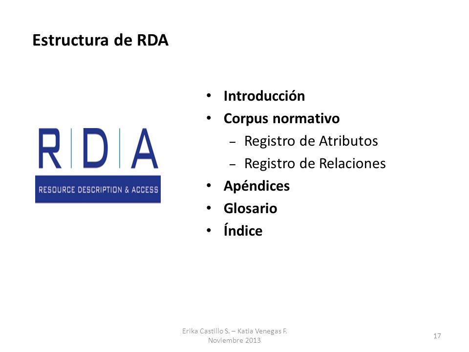 17 Erika Castillo S. – Katia Venegas F. Noviembre 2013 Estructura de RDA Introducción Corpus normativo – Registro de Atributos – Registro de Relacione