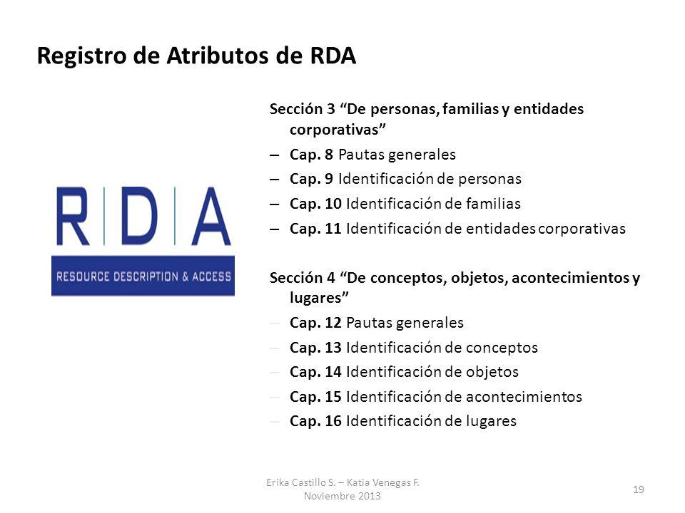 19 Erika Castillo S. – Katia Venegas F. Noviembre 2013 Registro de Atributos de RDA Sección 3 De personas, familias y entidades corporativas – Cap. 8P