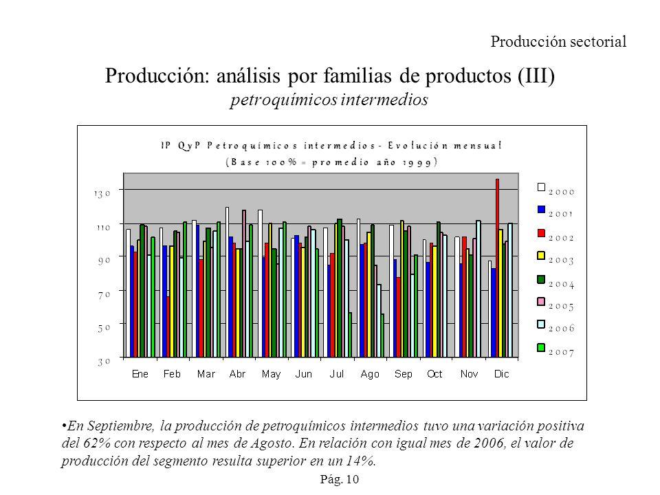 Producción: análisis por familias de productos (III) petroquímicos intermedios En Septiembre, la producción de petroquímicos intermedios tuvo una variación positiva del 62% con respecto al mes de Agosto.
