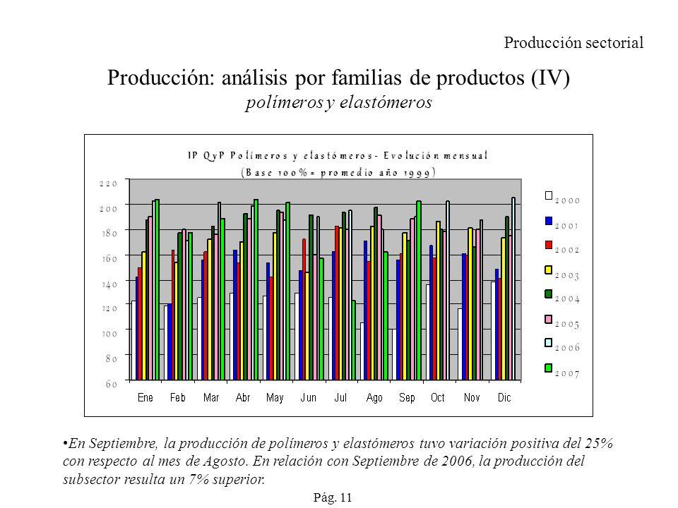 Producción: análisis por familias de productos (IV) polímeros y elastómeros En Septiembre, la producción de polímeros y elastómeros tuvo variación positiva del 25% con respecto al mes de Agosto.