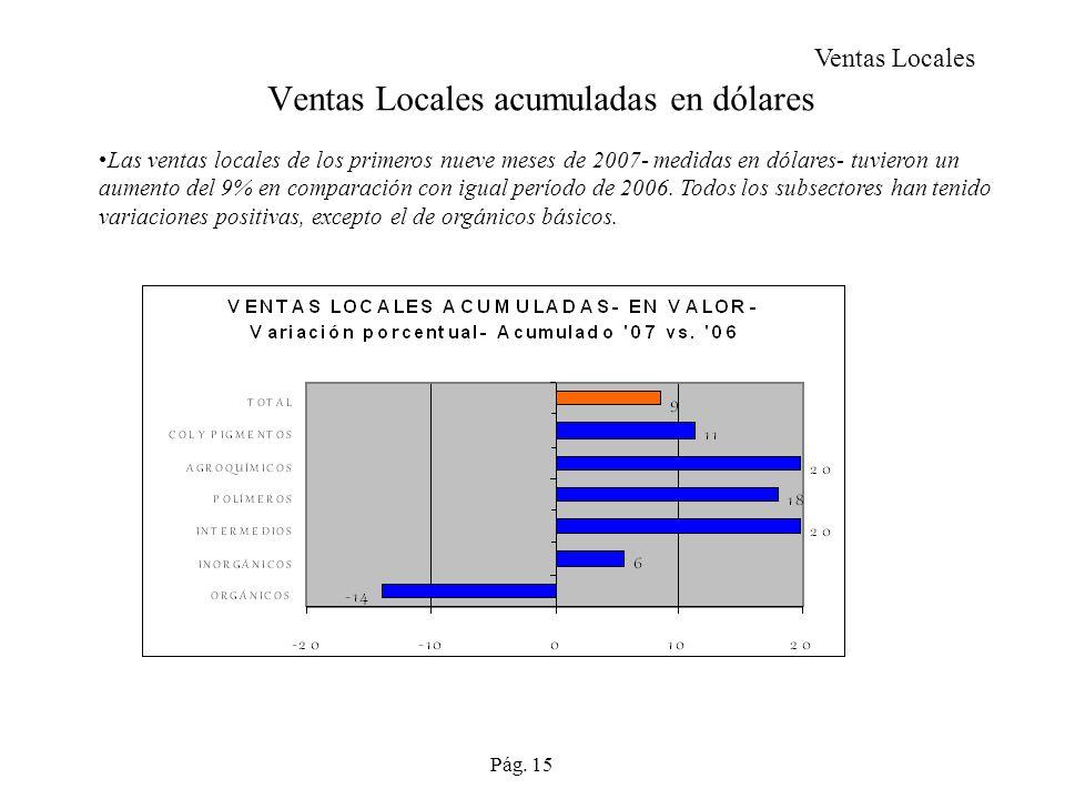 Ventas Locales acumuladas en dólares Las ventas locales de los primeros nueve meses de 2007- medidas en dólares- tuvieron un aumento del 9% en comparación con igual período de 2006.